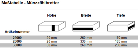 Maßtabelle-Standardkassetten